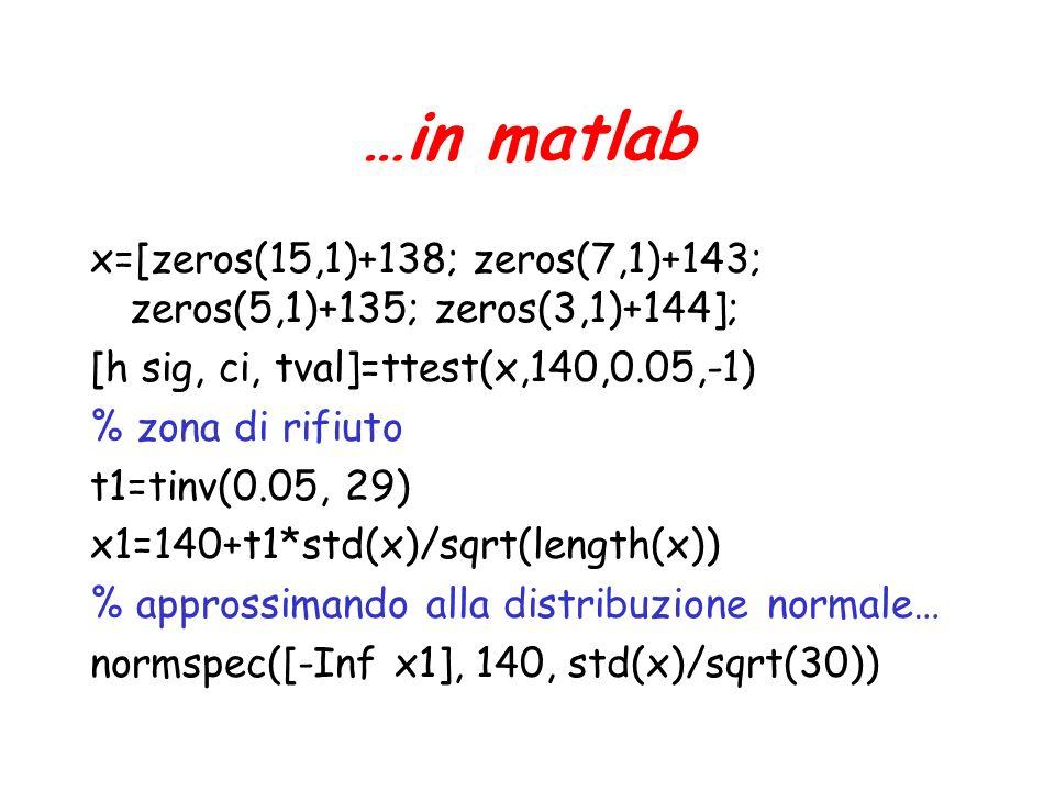 …in matlab x=[zeros(15,1)+138; zeros(7,1)+143; zeros(5,1)+135; zeros(3,1)+144]; [h sig, ci, tval]=ttest(x,140,0.05,-1)